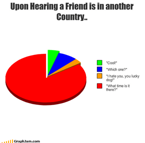 Upon Hearing a Friend is in another Country..