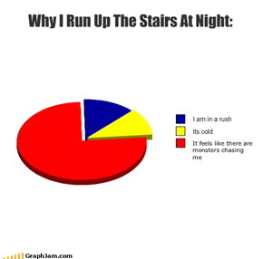 Why I Run Up The Stairs At Night: