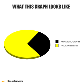 WHAT THIS GRAPH LOOKS LIKE