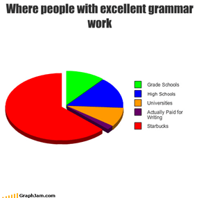 Where people with excellent grammar work