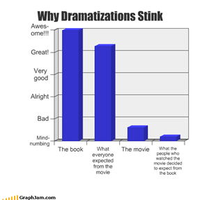 Why Dramatizations Stink