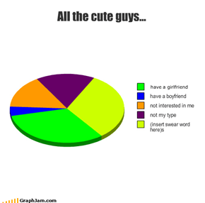 All the cute guys...