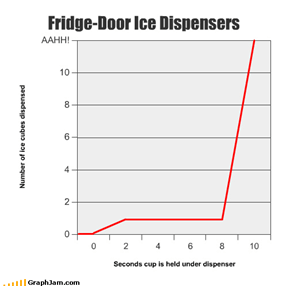 Fridge-Door Ice Dispensers