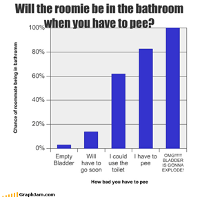 Will the roomie be in the bathroom when you have to pee?