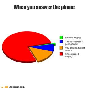 When you answer the phone