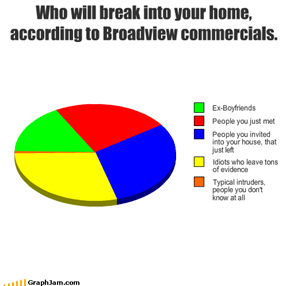 Who will break into your home, according to Broadview commercials.