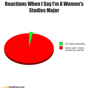 Reactions When I Say I'm A Women's Studies Major
