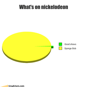 What's on nickelodeon