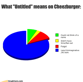 "What ""Untitled"" means on Cheezburger:"