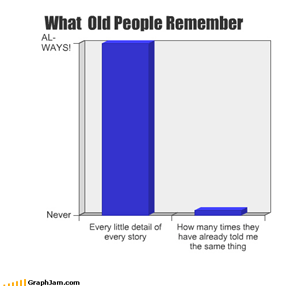 What  Old People Remember