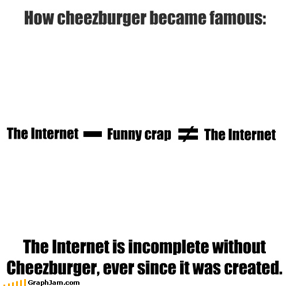 How cheezburger became famous: The Internet Funny crap The Internet The Internet is incomplete without Cheezburger, ever since it was created.