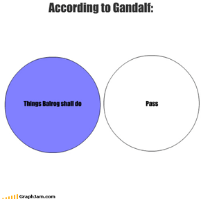 Things Balrog shall do Pass According to Gandalf: