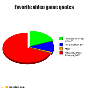 Favorite video game quotes