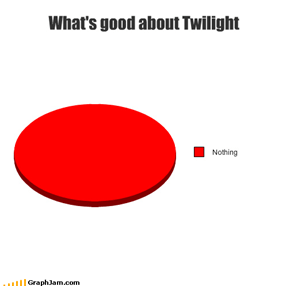 What's good about Twilight