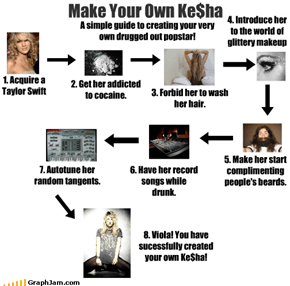 How To Make A Ke$ha