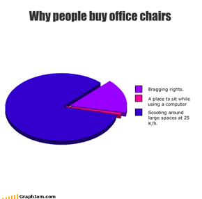 Why people buy office chairs
