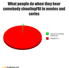 What people do when they hear somebody shoutingFBI in movies and series