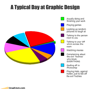 A Typical Day at Graphic Design