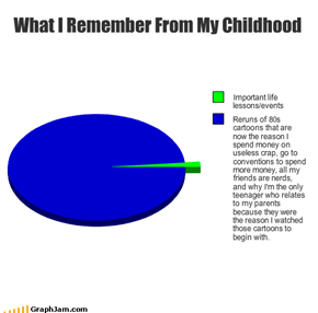 What I Remember From My Childhood
