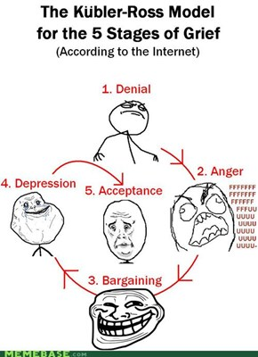 5 Stages of Troll-Grief