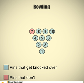 The Trolling Pin