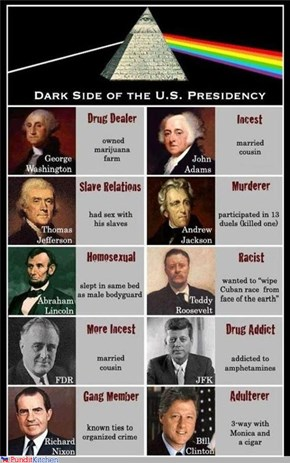 Dark Side of the U.S. Presidency