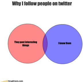 Why I follow people on twitter