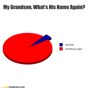 My Grandson, What's His Name Again?