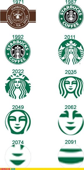 The Starbucks Logo Over Time