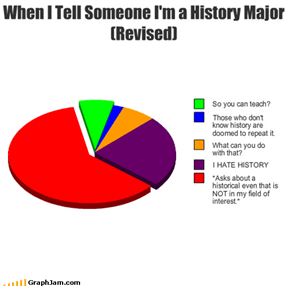 When I Tell Someone I'm a History Major(Revised)