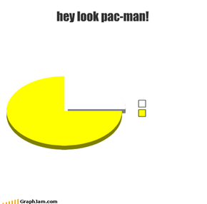 hey look pac-man!