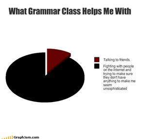 What Grammar Class Helps Me With