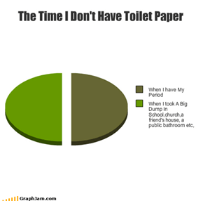 The Time I Don't Have Toilet Paper