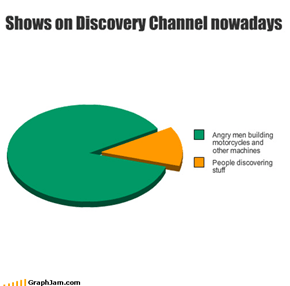 And the Discoveries Usually Involve Explosions