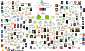 Choose Your Own Adventure Novel Adventure