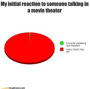 My initial reaction to someone talking in a movie theater