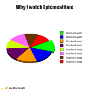 Why I watch Epicmealtime