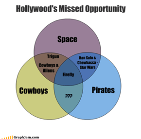 Hollywood's Missed Opportunity