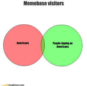 Memebase visitors