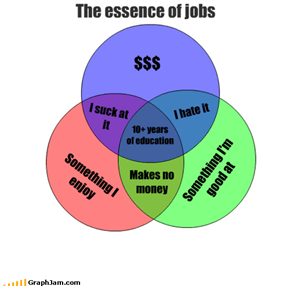 The essence of jobs