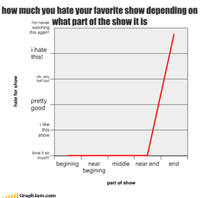 how much you hate your favorite show depending on what part of the show it is