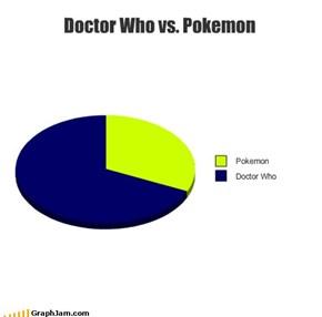Doctor Who vs. Pokemon
