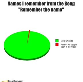 "Names i remember from the Song ""Remember the name"""