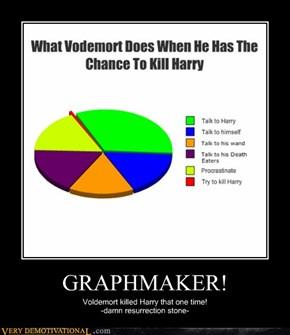 GRAPHMAKER!