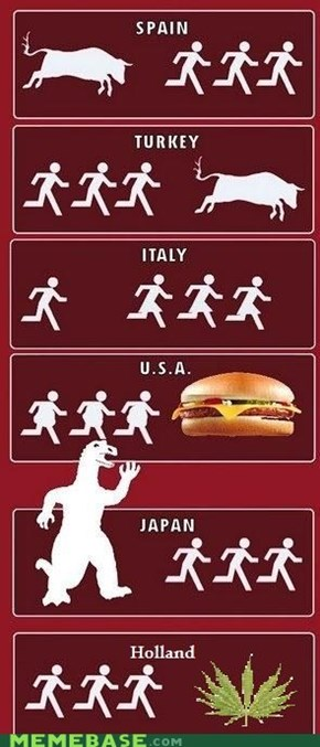 International Runners