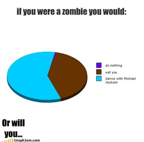 if you were a zombie you would: