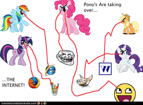 Pony's Are Taking over The Internet!