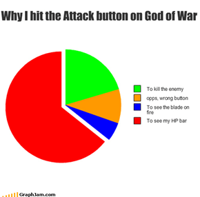 Why I hit the Attack button on God of War