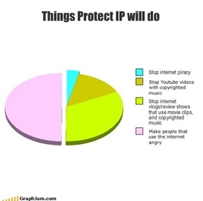 Things Protect IP will do