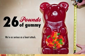 How Much Gummy is Too Much Gummy?